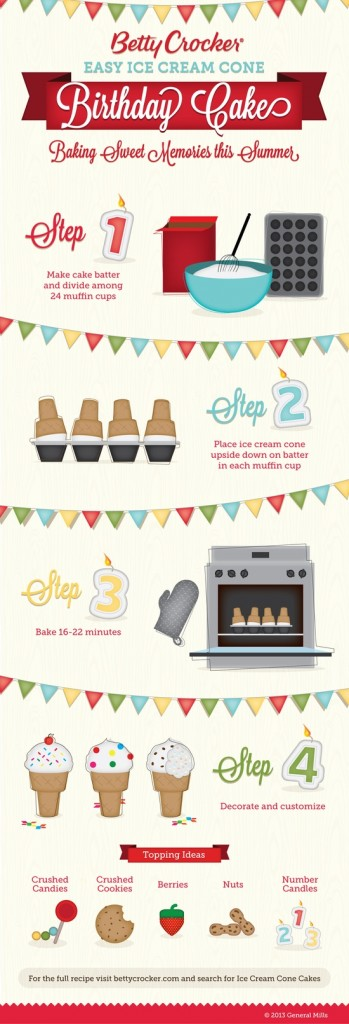 betty crocker inforgraphic