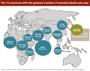 10 COUNTRIES WITH THE GREATEST NUMBER OF NEONATAL DEATHS PER YEAR 2012